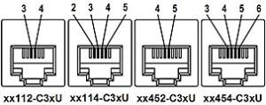 C3-MT-PP Wiring Schemes - modular port pinouts